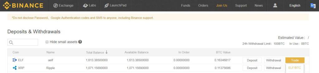 Стоимость Binance